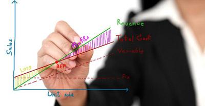 punto-equilibrio-negocio-apps