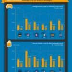 coste-estar -10-primeros-app-store-1